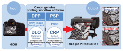ImagePROGRAF workflow camera linking to printer